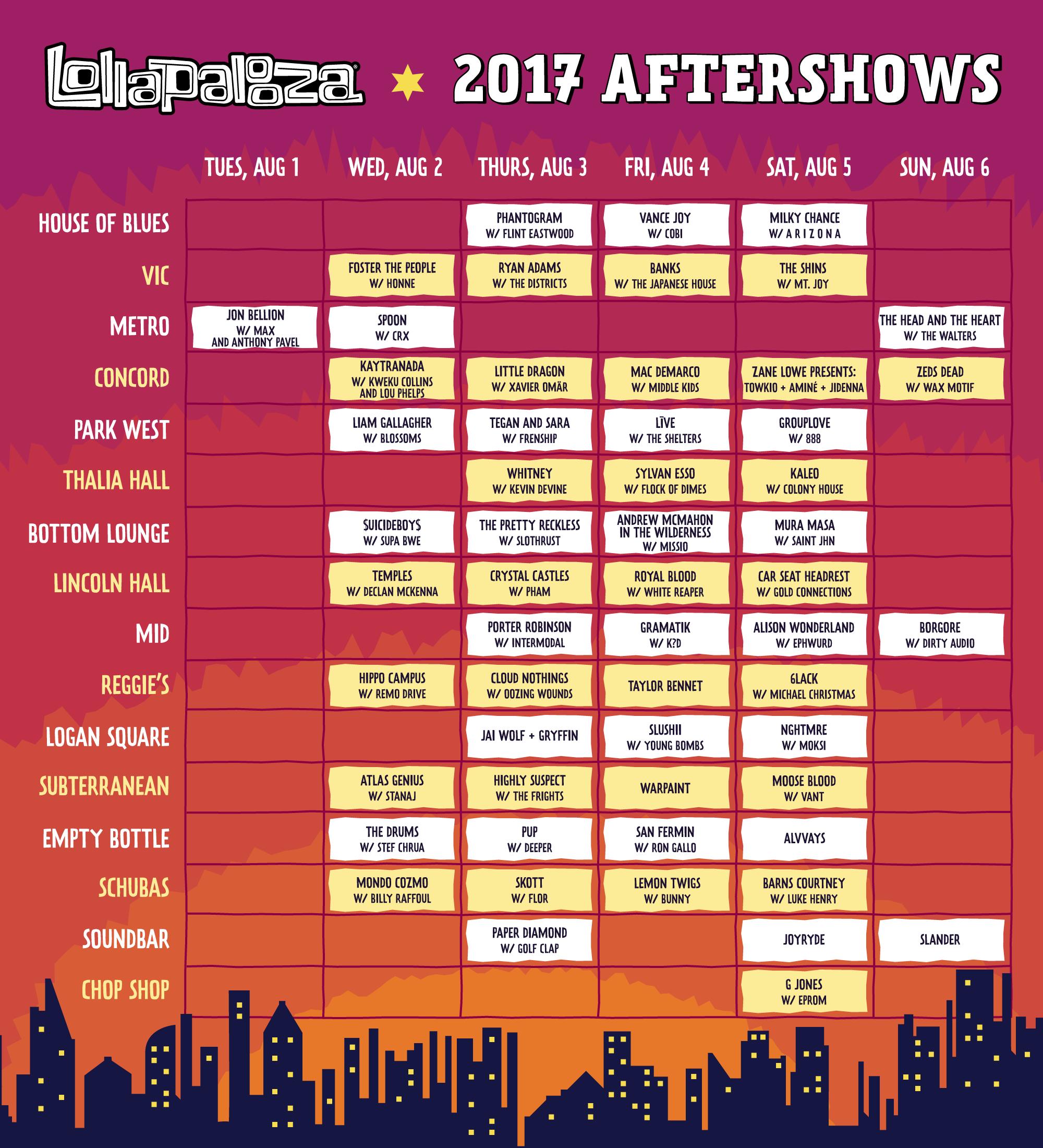 lol17 aftershows website grid v6 Lollapalooza 2017 Aftershows: Kaytranada, Banks, Phantogram, 6lack + More