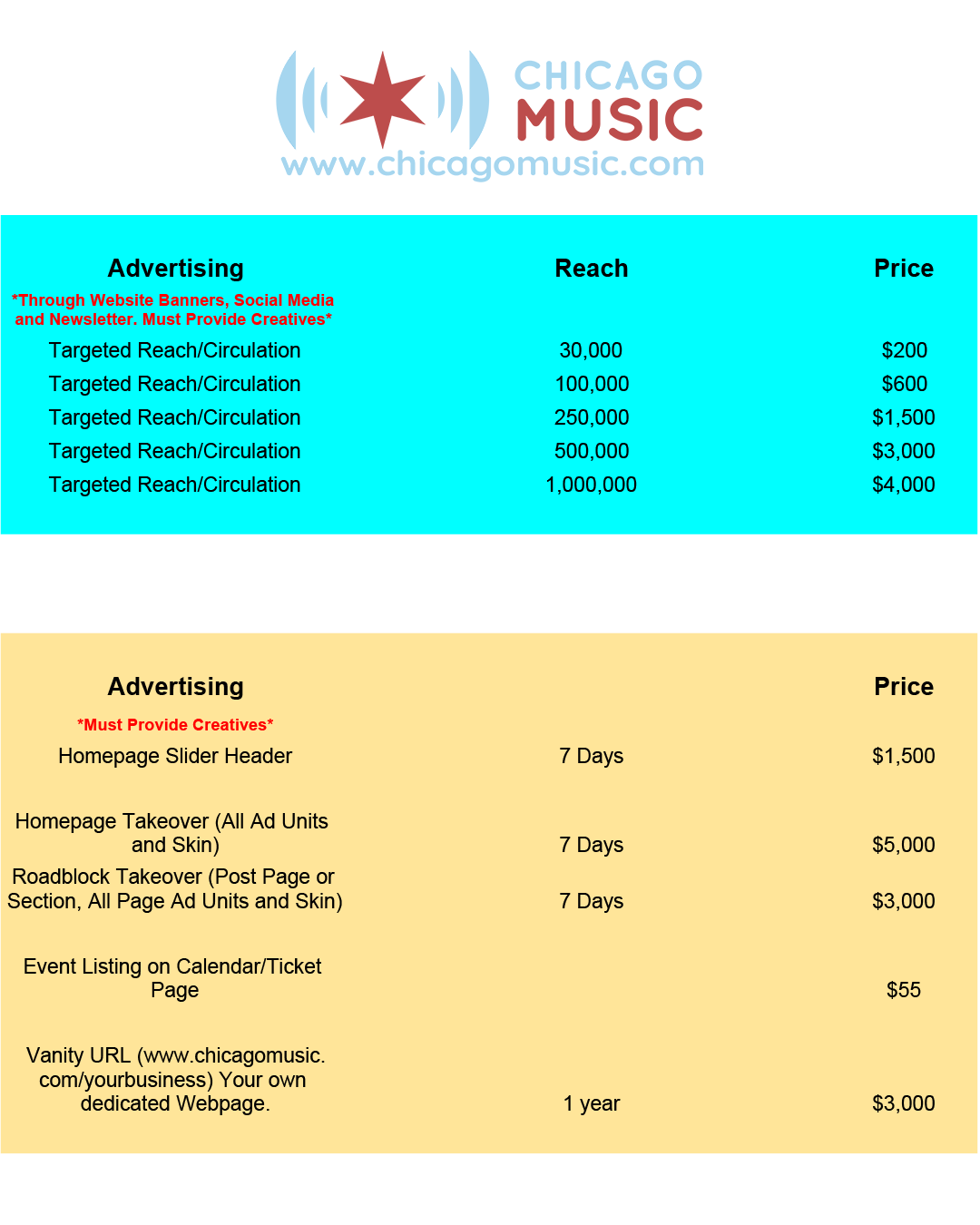 Chicago Advertising Services Pricing